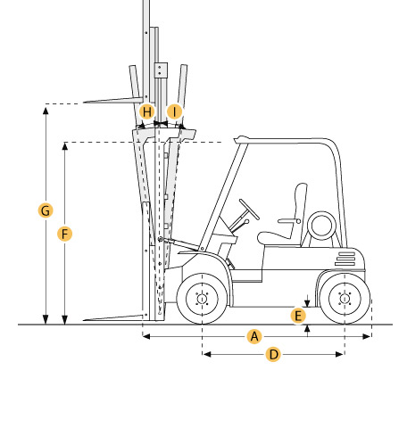 wiring diagram toyota with Toyota Forklift Turning Radius Diagram on John Deere D140 Belt Diagram 25649160 1 0 Portray Splendid Need For Mower Deck 2 likewise Toyota Forklift Turning Radius Diagram in addition Motor De Arranque Se Denomina Motor De also 6 4 Powerstroke Engine Diagram furthermore Vepump.